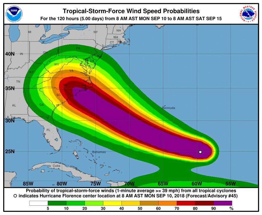 HurricaneFlorence - NOAA